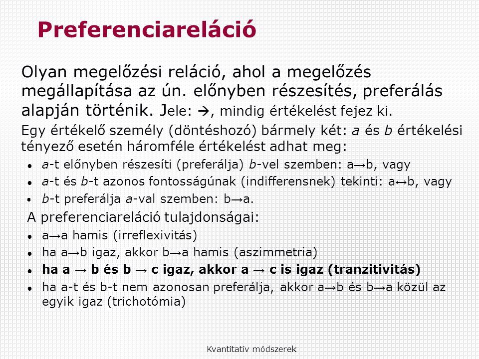 Preferenciareláció Olyan megelőzési reláció, ahol a megelőzés megállapítása az ún.