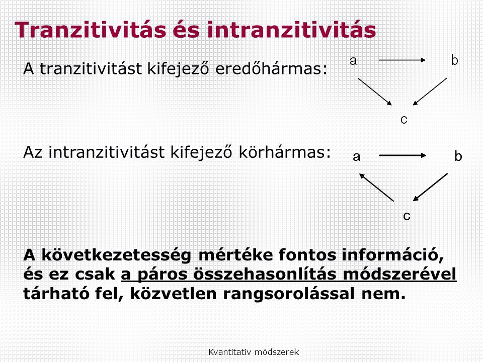 Tranzitivitás és intranzitivitás A tranzitivitást kifejező eredőhármas: Kvantitatív módszerek Az intranzitivitást kifejező körhármas: A következetesség mértéke fontos információ, és ez csak a páros összehasonlítás módszerével tárható fel, közvetlen rangsorolással nem.