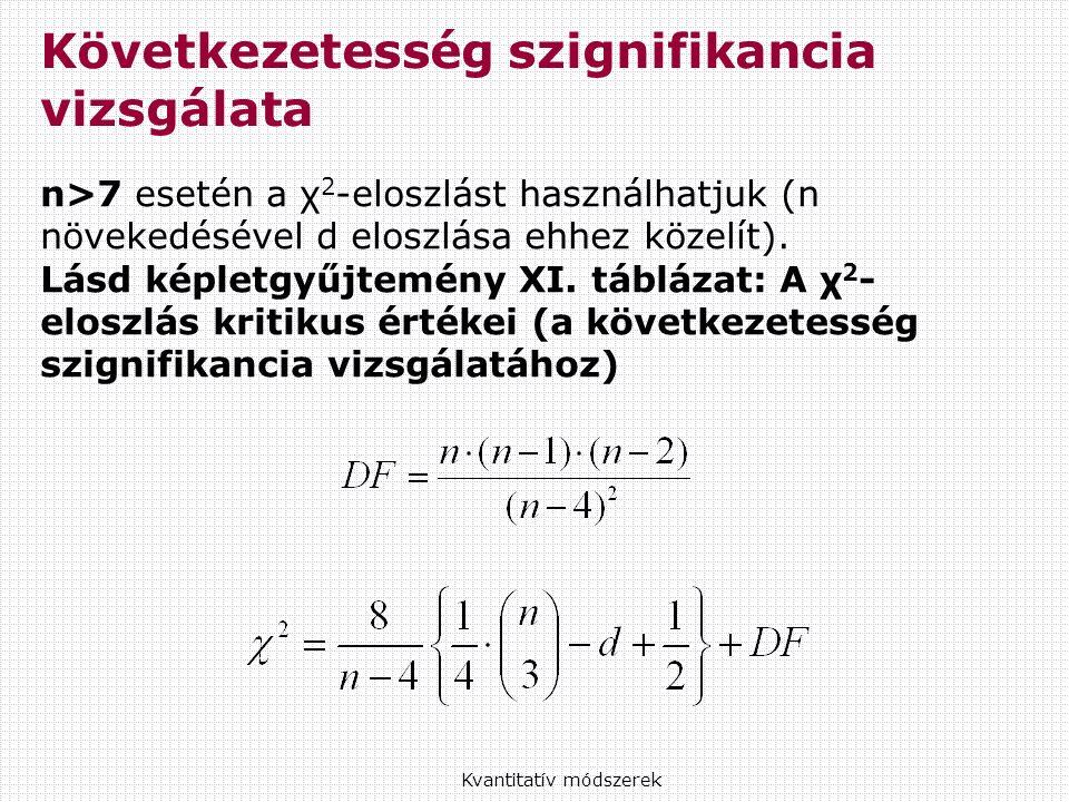 Kvantitatív módszerek Következetesség szignifikancia vizsgálata n>7 esetén a χ 2 -eloszlást használhatjuk (n növekedésével d eloszlása ehhez közelít).