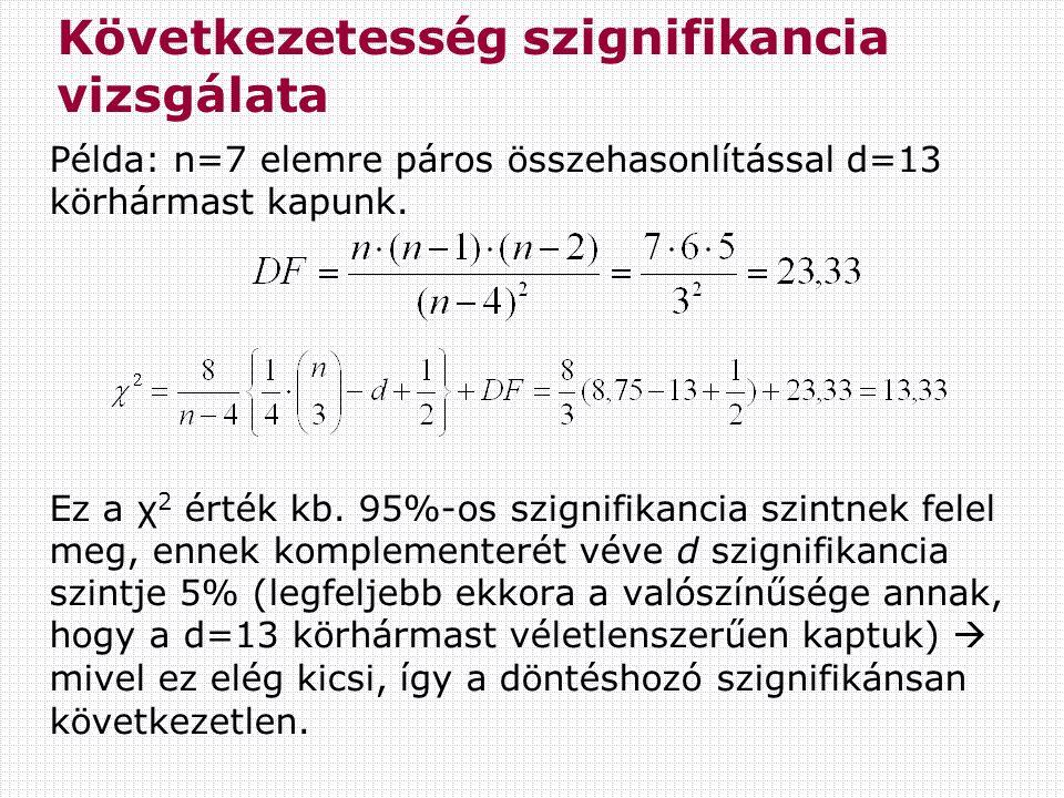 Példa: n=7 elemre páros összehasonlítással d=13 körhármast kapunk.