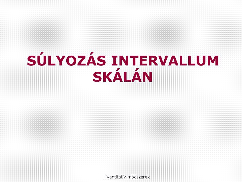 SÚLYOZÁS INTERVALLUM SKÁLÁN Kvantitatív módszerek