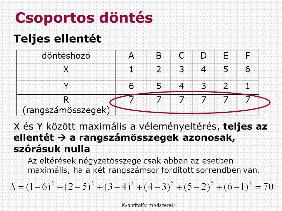Csoportos döntés Teljes ellentét Kvantitatív módszerek döntéshozóABCDEF X123456 Y654321 R (rangszámösszegek) 777777 X és Y között maximális a véleményeltérés, teljes az ellentét  a rangszámösszegek azonosak, szórásuk nulla Az eltérések négyzetösszege csak abban az esetben maximális, ha a két rangszámsor fordított sorrendben van.