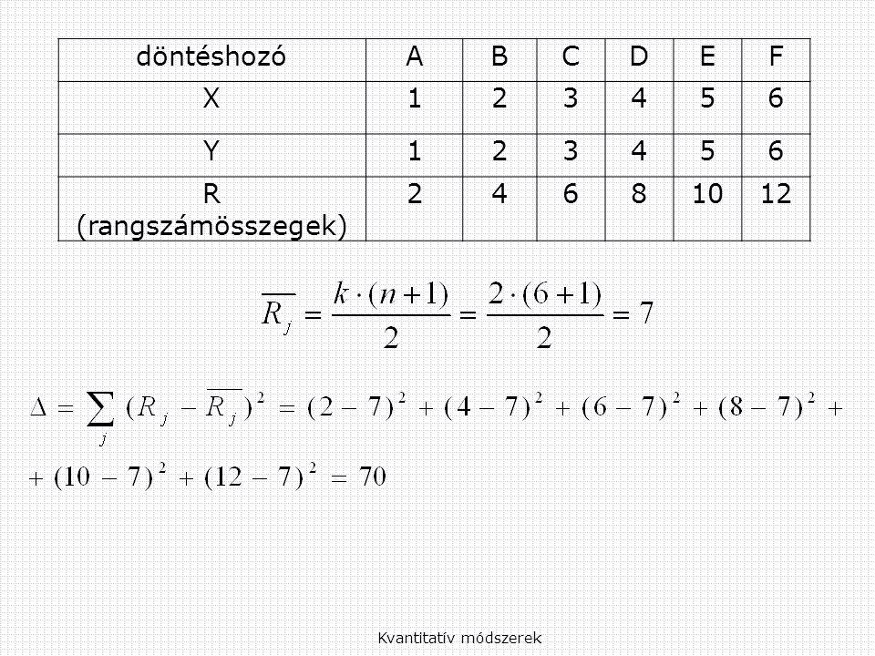 Kvantitatív módszerek döntéshozóABCDEF X123456 Y123456 R (rangszámösszegek) 24681012