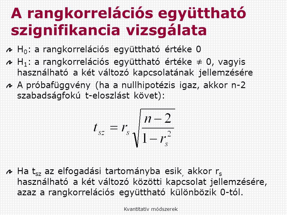 A rangkorrelációs együttható szignifikancia vizsgálata H 0 : a rangkorrelációs együttható értéke 0 H 1 : a rangkorrelációs együttható értéke ≠ 0, vagyis használható a két változó kapcsolatának jellemzésére A próbafüggvény (ha a nullhipotézis igaz, akkor n-2 szabadságfokú t-eloszlást követ): Ha t sz az elfogadási tartományba esik, akkor r s használható a két változó közötti kapcsolat jellemzésére, azaz a rangkorrelációs együttható különbözik 0-tól.