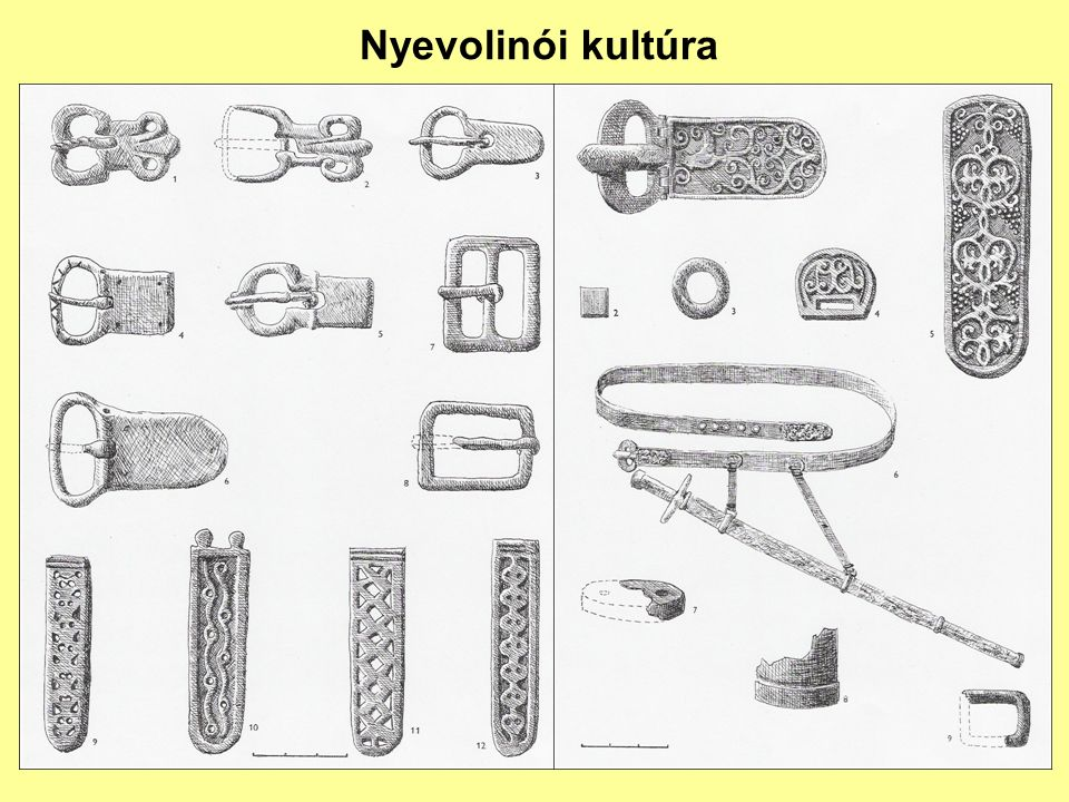 Egy nyevolinói öv rekonstrukciója A Nyevolinói kultúra leletei a Közép- és Dél-Urál európai oldalán találhatók.