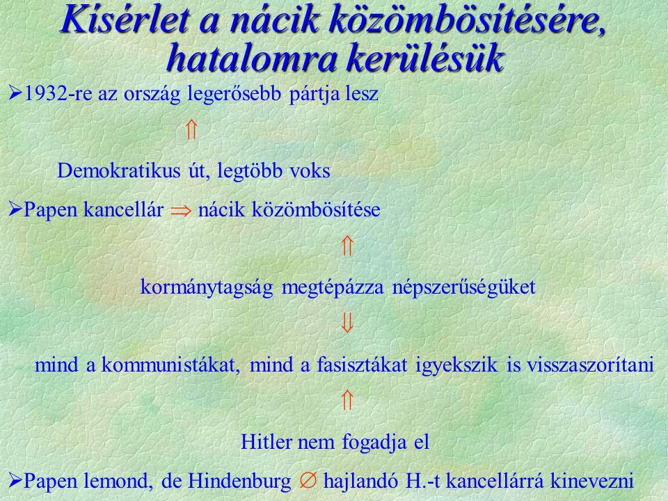  1932-re az ország legerősebb pártja lesz  Demokratikus út, legtöbb voks  Papen kancellár  nácik közömbösítése  kormánytagság megtépázza népszerűségüket  mind a kommunistákat, mind a fasisztákat igyekszik is visszaszorítani  Hitler nem fogadja el  Papen lemond, de Hindenburg  hajlandó H.-t kancellárrá kinevezni Kísérlet a nácik közömbösítésére, hatalomra kerülésük