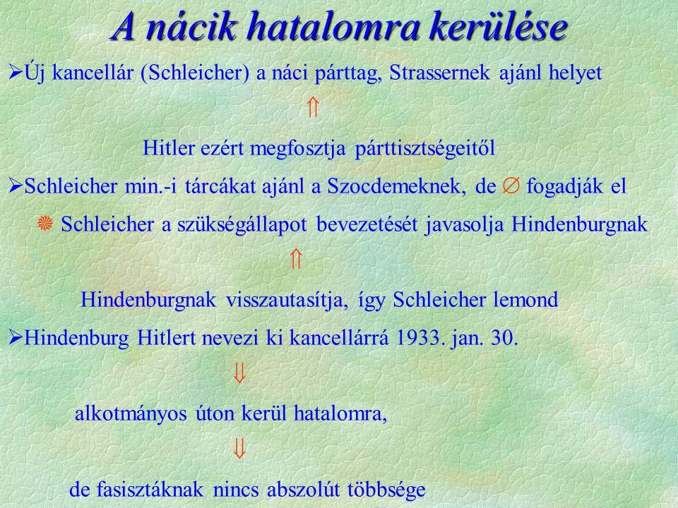  Új kancellár (Schleicher) a náci párttag, Strassernek ajánl helyet  Hitler ezért megfosztja párttisztségeitől  Schleicher min.-i tárcákat ajánl a Szocdemeknek, de  fogadják el  Schleicher a szükségállapot bevezetését javasolja Hindenburgnak  Hindenburgnak visszautasítja, így Schleicher lemond  Hindenburg Hitlert nevezi ki kancellárrá 1933.