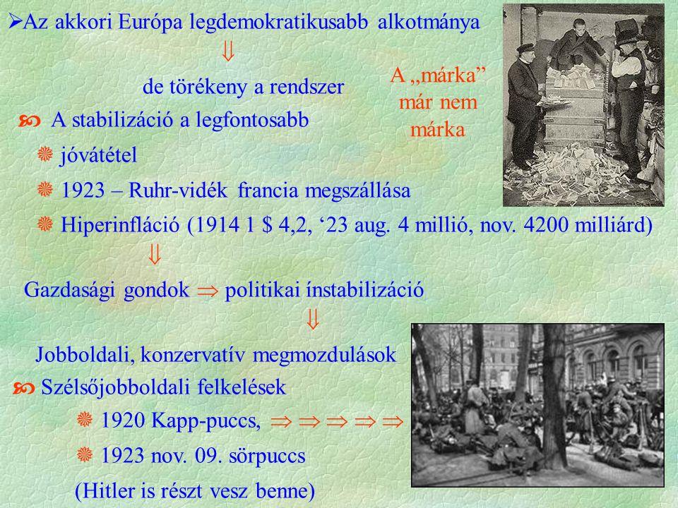  Az akkori Európa legdemokratikusabb alkotmánya  de törékeny a rendszer  A stabilizáció a legfontosabb  jóvátétel  1923 – Ruhr-vidék francia megszállása  Hiperinfláció (1914 1 $ 4,2, '23 aug.