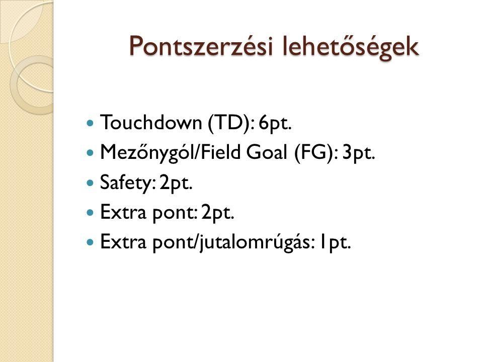 Pontszerzési lehetőségek Touchdown (TD): 6pt. Mezőnygól/Field Goal (FG): 3pt.