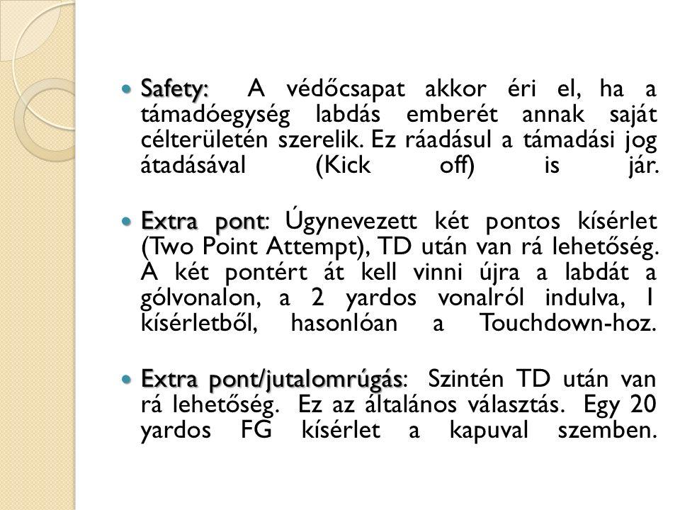 Safety: Safety: A védőcsapat akkor éri el, ha a támadóegység labdás emberét annak saját célterületén szerelik.