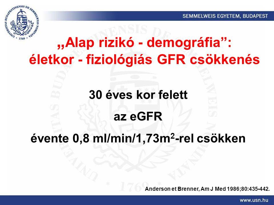 """"""" Alap rizikó - demográfia : életkor - fiziológiás GFR csökkenés Anderson et Brenner, Am J Med 1986;80:435-442."""
