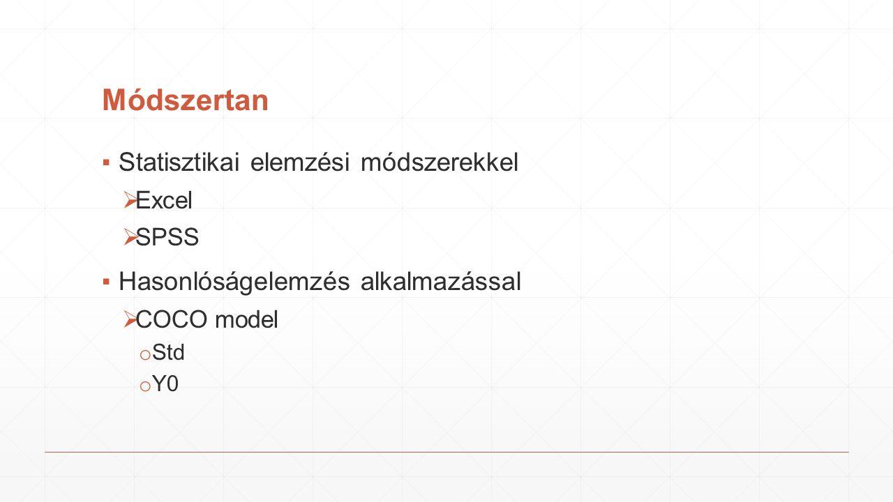 Módszertan ▪Statisztikai elemzési módszerekkel  Excel  SPSS ▪Hasonlóságelemzés alkalmazással  COCO model o Std o Y0