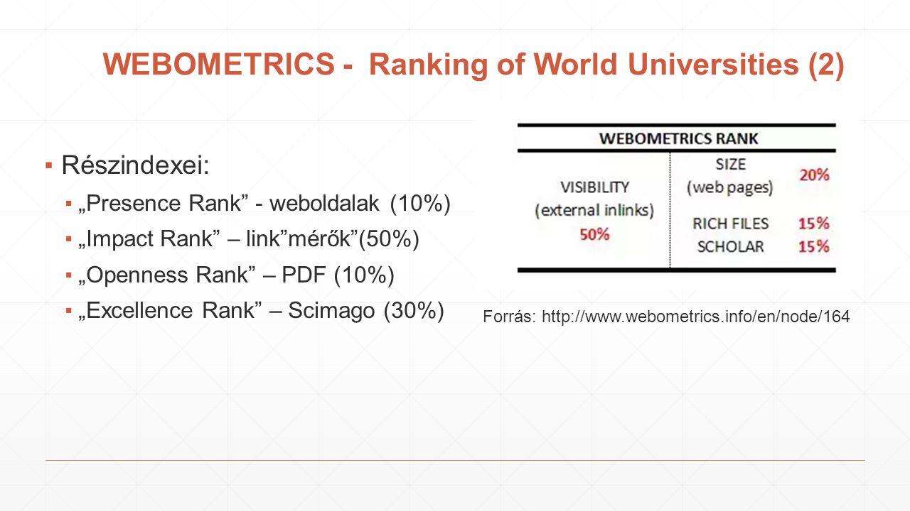 Összefoglalás (1) ▪Közepes sztochasztikus kapcsolat GPR – WEBOMETRICS Forrás: Saját adatok és szerkesztés