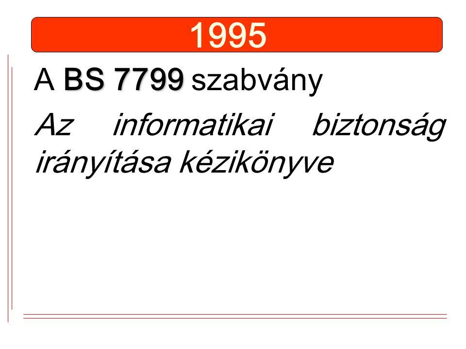 1995 BS 7799 A BS 7799 szabvány Az informatikai biztonság irányítása kézikönyve