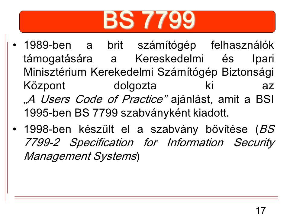 BS 7799 1989-ben a brit számítógép felhasználók támogatására a Kereskedelmi és Ipari Minisztérium Kerekedelmi Számítógép Biztonsági Központ dolgozta k