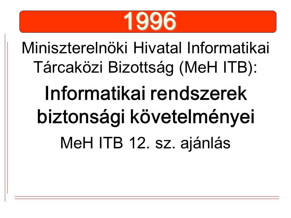 1996 Miniszterelnöki Hivatal Informatikai Tárcaközi Bizottság (MeH ITB): Informatikai rendszerek biztonsági követelményei MeH ITB 12.