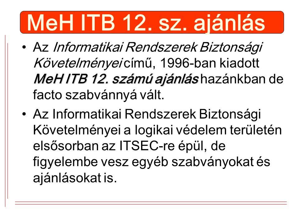 MeH ITB 12. számú ajánlásAz Informatikai Rendszerek Biztonsági Követelményei című, 1996-ban kiadott MeH ITB 12. számú ajánlás hazánkban de facto szabv