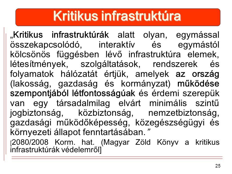 """Kritikus infrastruktúra """"Kritikus infrastruktúrák alatt olyan, egymással összekapcsolódó, interaktív és egymástól kölcsönös függésben lévő infrastrukt"""