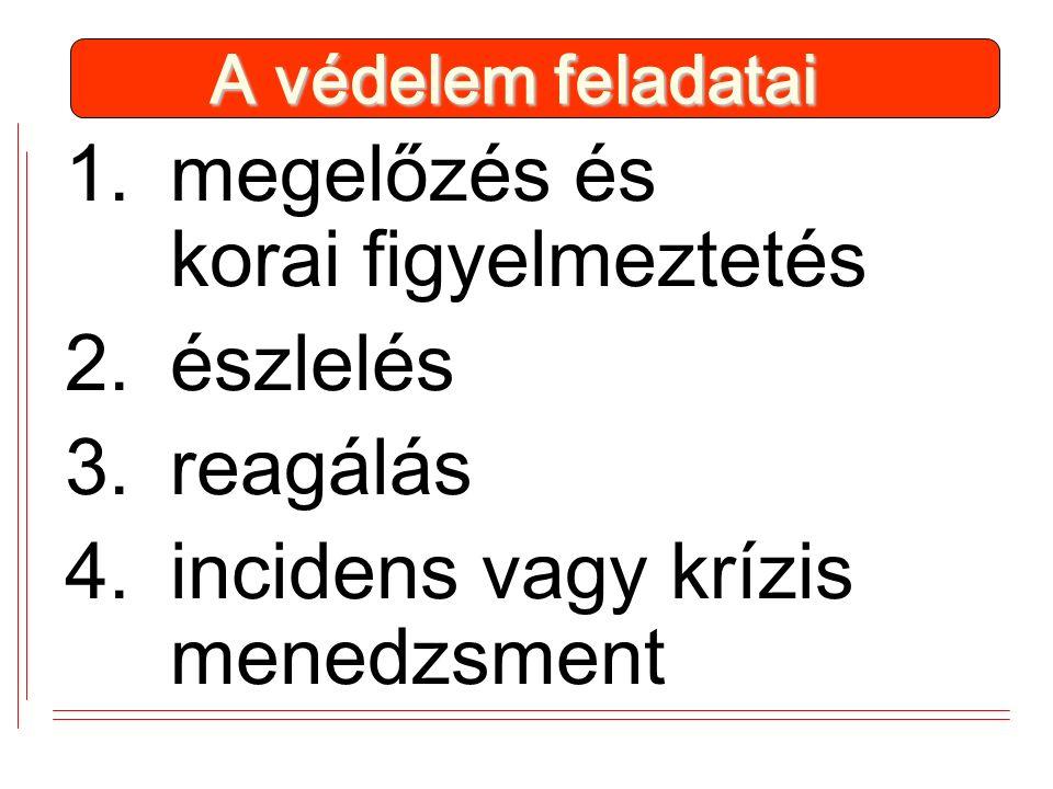 A védelem feladatai 1.megelőzés és korai figyelmeztetés 2.észlelés 3.reagálás 4.incidens vagy krízis menedzsment