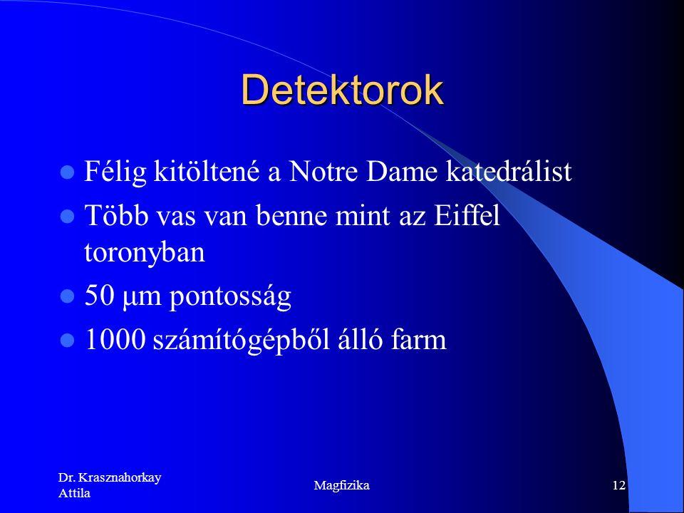 Dr. Krasznahorkay Attila Magfizika11 Néhány adat az LHC-ről A protonok energiája 6.5 TeV ami 6500 szer nagyobb energia mint amit a proton nyugalmi töm