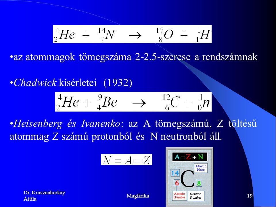 Dr. Krasznahorkay Attila Magfizika18 Hogyan mozognak az elektronok a mag körül? Miből áll az atommag? Az atomi tömegek szisztematikus mérése (Aston, 1