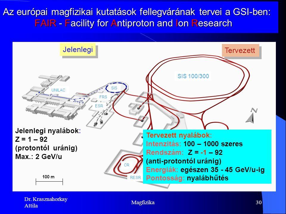 Dr. Krasznahorkay Attila Magfizika29 A RIKEN (Tokio) radioaktív nyalábgyár Gyors NI nyalábok SHE (Z=110, 111, 112, 113) 135 MeV/nucleon (könnyű magokr