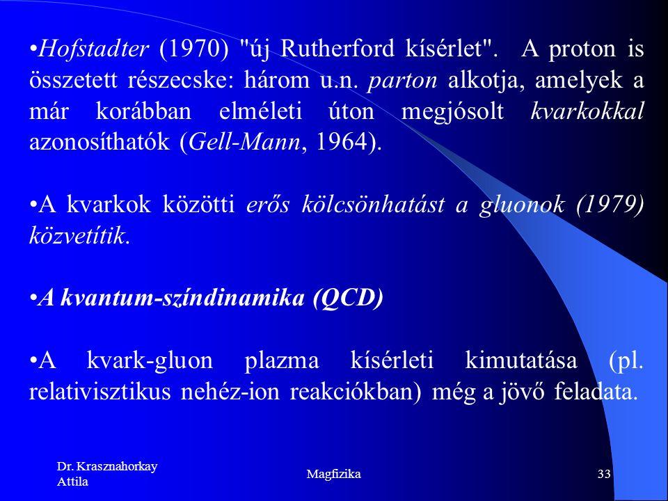 Dr. Krasznahorkay Attila Magfizika32 Atomfizika Magfizika Hadronfizika Relativisztikus nehézion fizika QGP Részecskefizika
