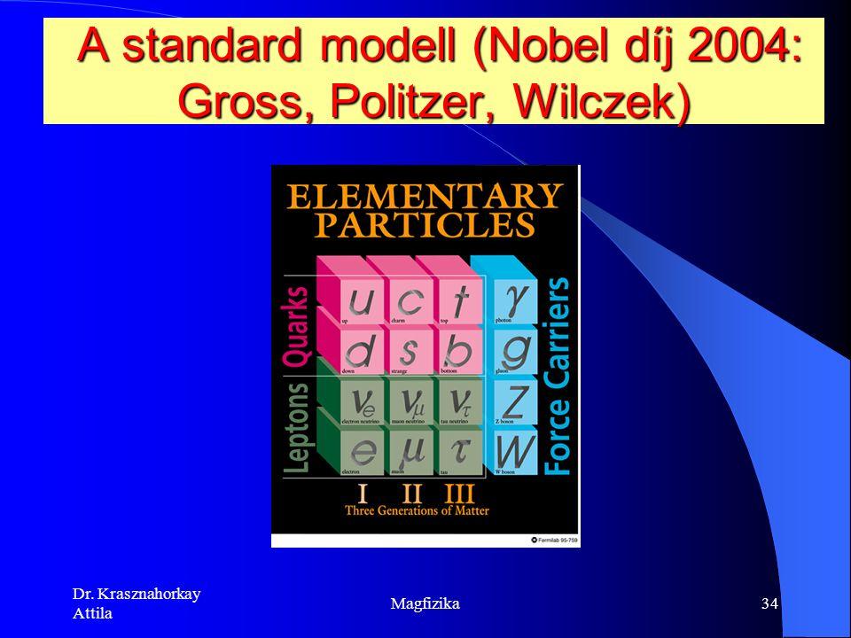 Dr. Krasznahorkay Attila Magfizika33 Hofstadter (1970)