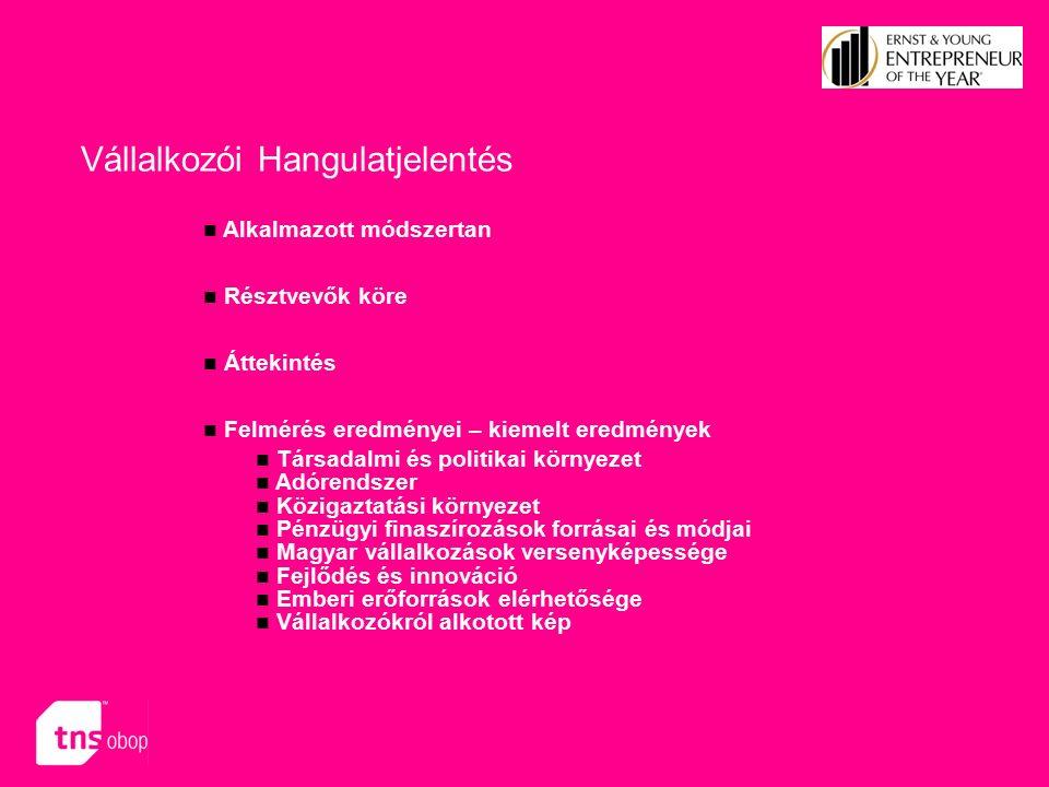B2B 3 Alkalmazott módszertan A felmérést az Ernst & Young Csehországban, Szlovákiában, Lengyelországban és Magyarországon végezte a vállalkozói réteg körében A kérdőív segít felmérni a magyar vállalkozások fejlődését és lehetővé teszi a Vállalkozói Index kiszámítását, valamint a nemzetközi összehasonlítást A kérdőív a vállalkozások különböző szempontjait, akadályait és fejlődésük tényezőit mérlegelte A magyarországi index kiszámításánál 61 kitöltött kérdőívet vettünk számításba (leadási határidő: 2006.