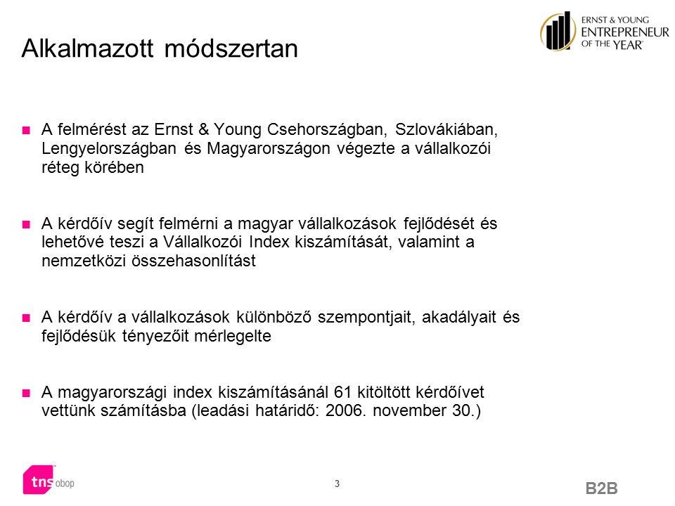 B2B 24 Vállalkozói Hangulatjelentés – versenyképesség A magyar vállalkozások jól felkészültek a nemzetközi cégekkel való versenyre a magyar piacon mean value 2,98 mean value 6,33  A megkérdezett vállalkozóknak csupán 9%-a gondolja úgy, hogy a magyar vállalkozások jól felkészültek a magyar piacon tevékenykedő nemzetközi cégekkel való versenyre.