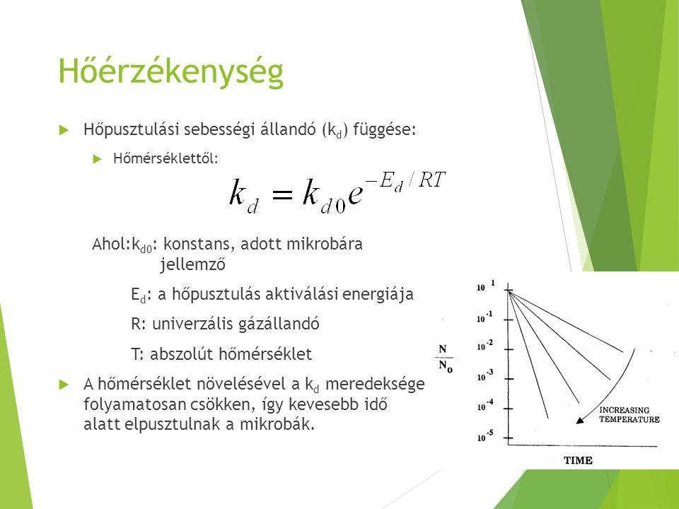 Hőérzékenység  Hőpusztulási sebességi állandó (k d ) függése:  Hőmérséklettől: Ahol:k d0 : konstans, adott mikrobára jellemző E d : a hőpusztulás ak