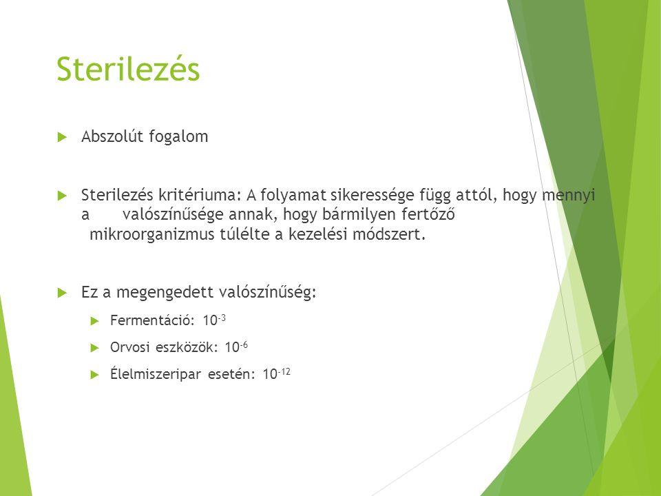 Kémiai fertőtlenítés  Biohulladékra: körülményes, érzékeny a szennyvíz minőségére.