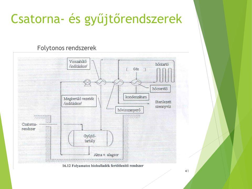 Csatorna- és gyűjtőrendszerek Folytonos rendszerek 41