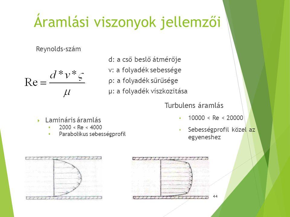 Áramlási viszonyok jellemzői Reynolds-szám d: a cső beslő átmérője v: a folyadék sebessége ρ: a folyadék sűrűsége μ: a folyadék viszkozitása 44 Turbul