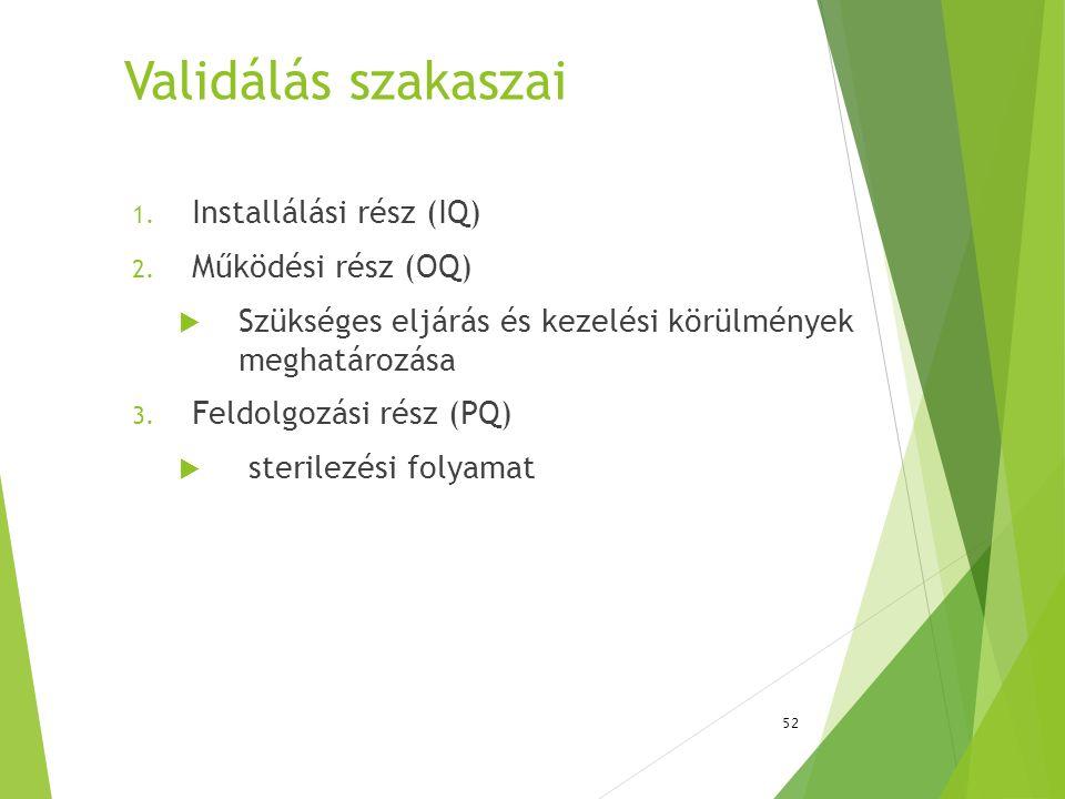 Validálás szakaszai 1. Installálási rész (IQ) 2. Működési rész (OQ)  Szükséges eljárás és kezelési körülmények meghatározása 3. Feldolgozási rész (PQ