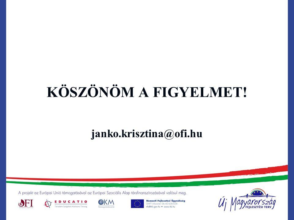 KÖSZÖNÖM A FIGYELMET! janko.krisztina@ofi.hu