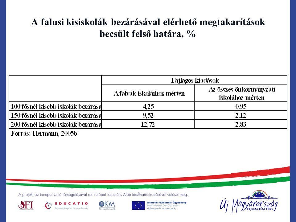 A falusi kisiskolák bezárásával elérhető megtakarítások becsült felső határa, %