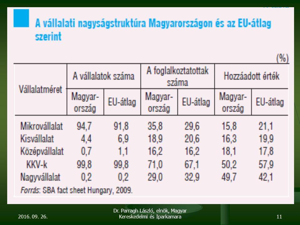 2016. 09. 26. Dr. Parragh László, elnök, Magyar Kereskedelmi és Iparkamara11
