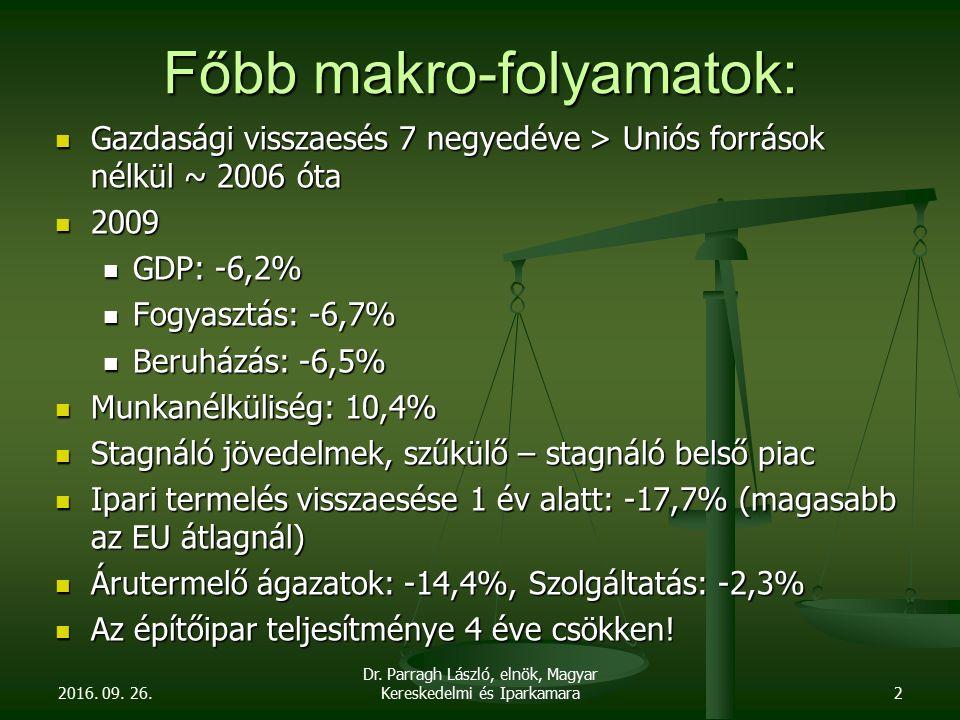 Főbb makro-folyamatok: Gazdasági visszaesés 7 negyedéve > Uniós források nélkül ~ 2006 óta Gazdasági visszaesés 7 negyedéve > Uniós források nélkül ~