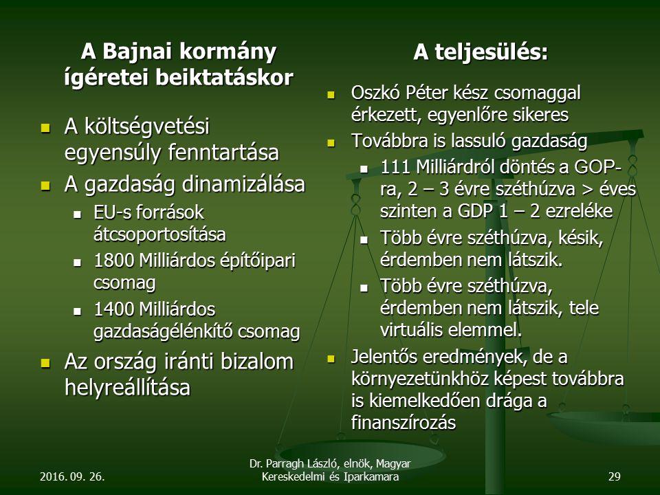 A Bajnai kormány ígéretei beiktatáskor A költségvetési egyensúly fenntartása A gazdaság dinamizálása EU-s források átcsoportosítása 1800 Milliárdos ép