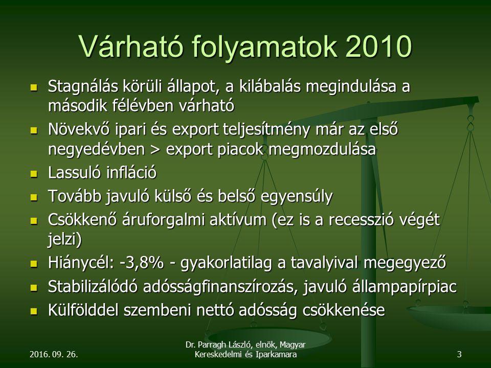 2016. 09. 26. Dr. Parragh László, elnök, Magyar Kereskedelmi és Iparkamara14