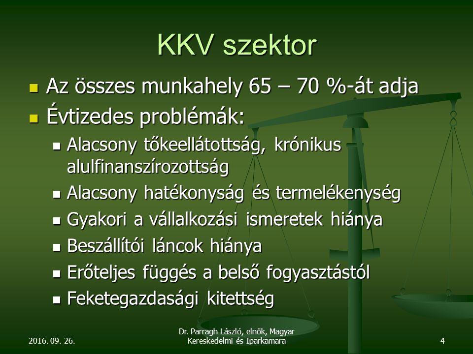 2016. 09. 26. Dr. Parragh László, elnök, Magyar Kereskedelmi és Iparkamara15