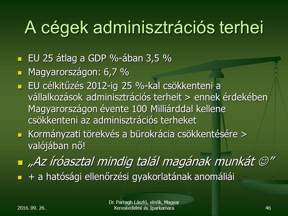 A cégek adminisztrációs terhei EU 25 átlag a GDP %-ában 3,5 % EU 25 átlag a GDP %-ában 3,5 % Magyarországon: 6,7 % Magyarországon: 6,7 % EU célkitűzés