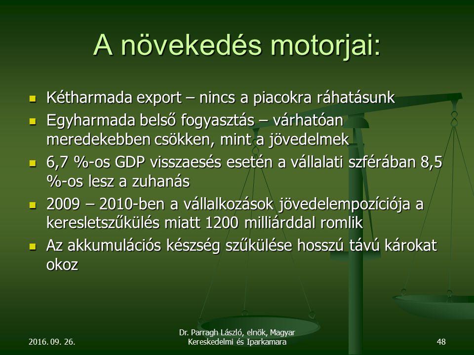 A növekedés motorjai: K étharmada export – nincs a piacokra ráhatásunk K étharmada export – nincs a piacokra ráhatásunk E gyharmada belső fogyasztás –