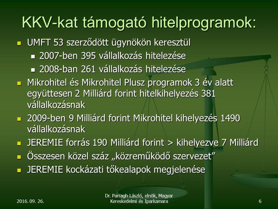 KKV-kat támogató hitelprogramok: UMFT 53 szerződött ügynökön keresztül UMFT 53 szerződött ügynökön keresztül 2007-ben 395 vállalkozás hitelezése 2007-