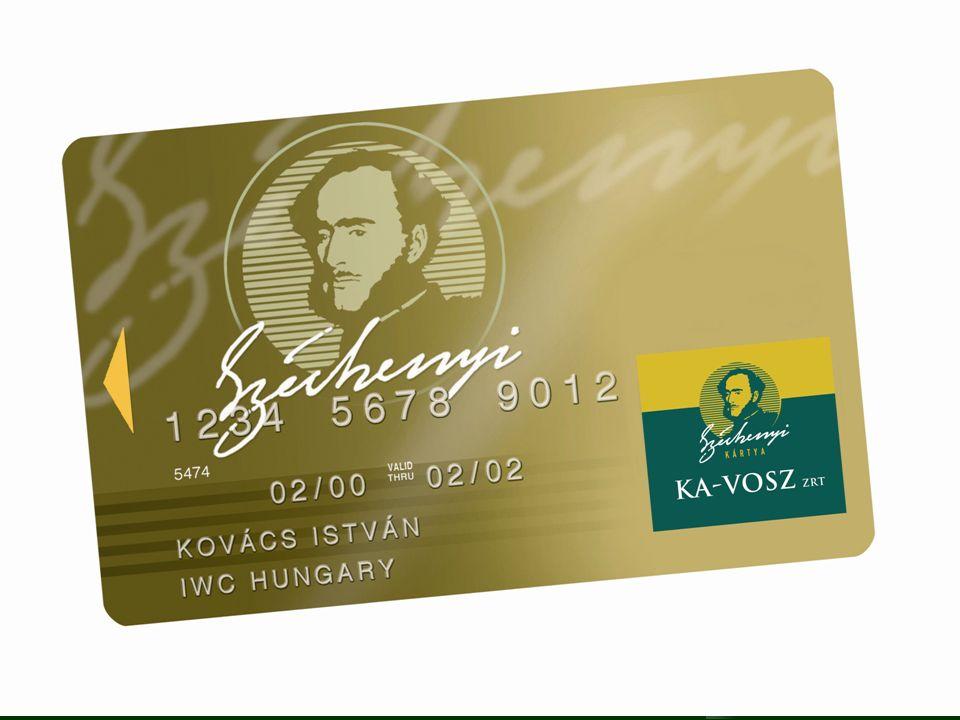 Igényelt Széchenyi Kártya:165.000 db Átadott Széchenyi Kártya:123.000 db Kihelyezett hitelkeret:712 Mrd Ft Éves hitelkihelyezés:130 Mrd Ft Éves szintű Széchenyi Kártya kihelyezés:19.000 mikro-, kis-és középvállalkozás Széchenyi Kártya - A név hitelez