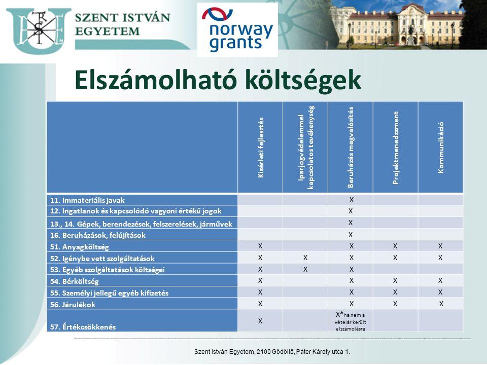 Elszámolható költségek Szent István Egyetem, 2100 Gödöllő, Páter Károly utca 1.