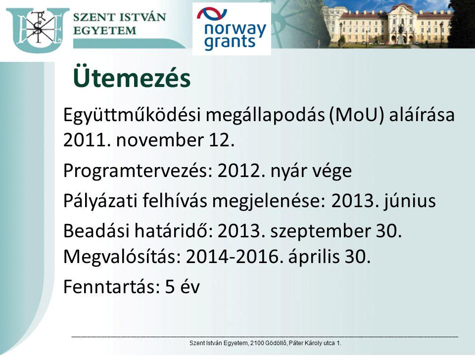 Ütemezés Együttműködési megállapodás (MoU) aláírása 2011. november 12. Programtervezés: 2012. nyár vége Pályázati felhívás megjelenése: 2013. június B