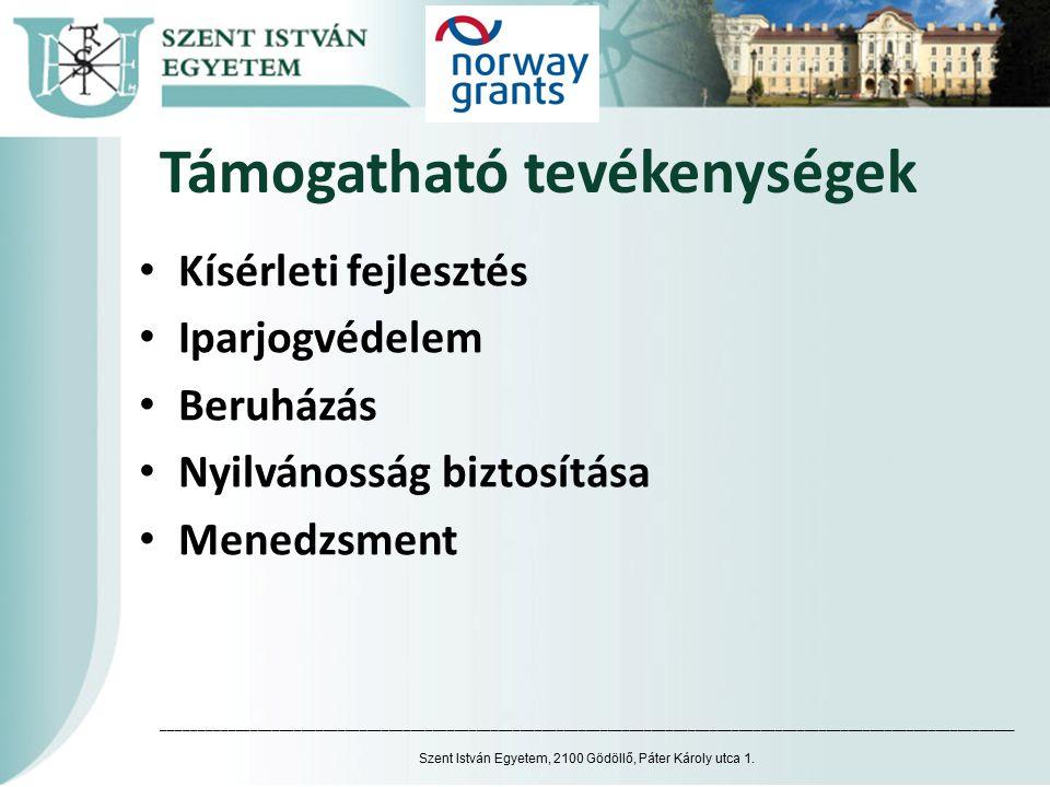 Program Operátor Szent István Egyetem a program stratégiai irányának kidolgozása, pályázati felhívás elkészítése értékelés (bírálók kijelölése, döntés meghozatala) szerződéskötés nyomonkövetés (helyszíni monitoring látogatások, jelentések, módosító javaslatok) együttműködés a donorral tájékoztatás és nyilvánosság Kapcsolat: norvegalap@szie.hunorvegalap@szie.hu Szent István Egyetem, 2100 Gödöllô, Páter Károly utca 1.