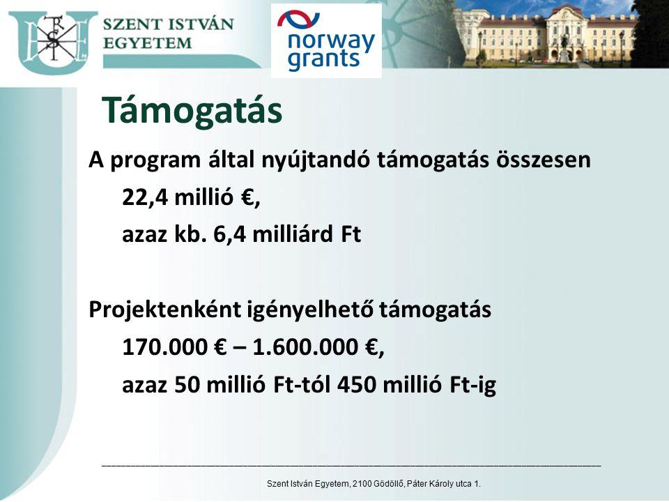 Támogatás A program által nyújtandó támogatás összesen 22,4 millió €, azaz kb. 6,4 milliárd Ft Projektenként igényelhető támogatás 170.000 € – 1.600.0